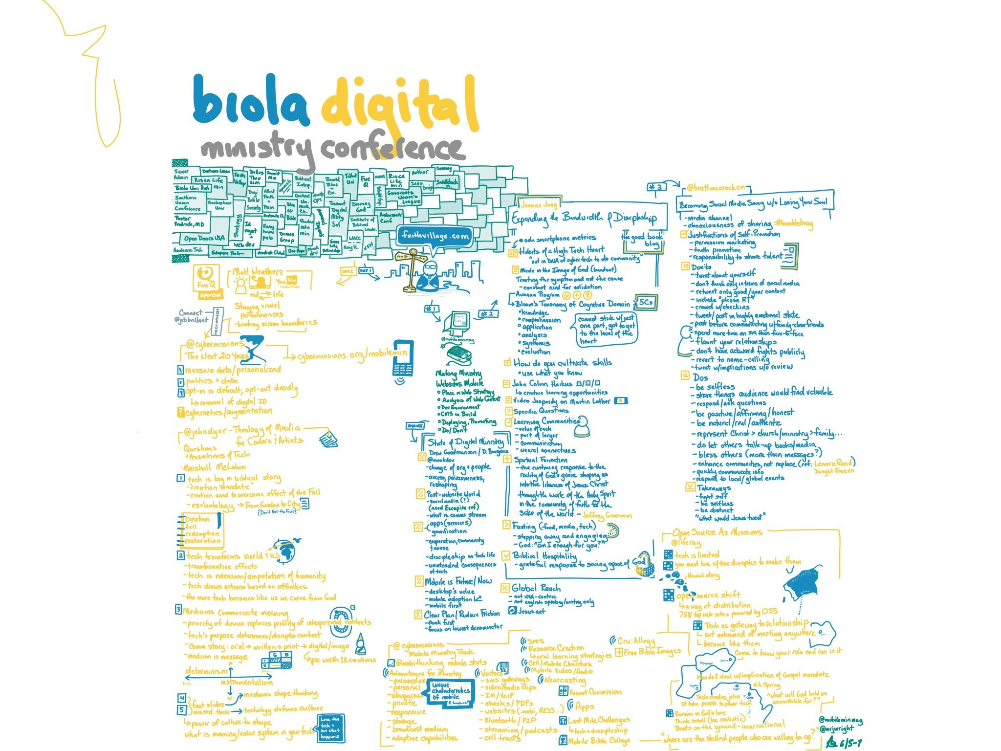 Biola Digital Minsitry Conference 2012 Sketchnote by Antoine RJ Wright